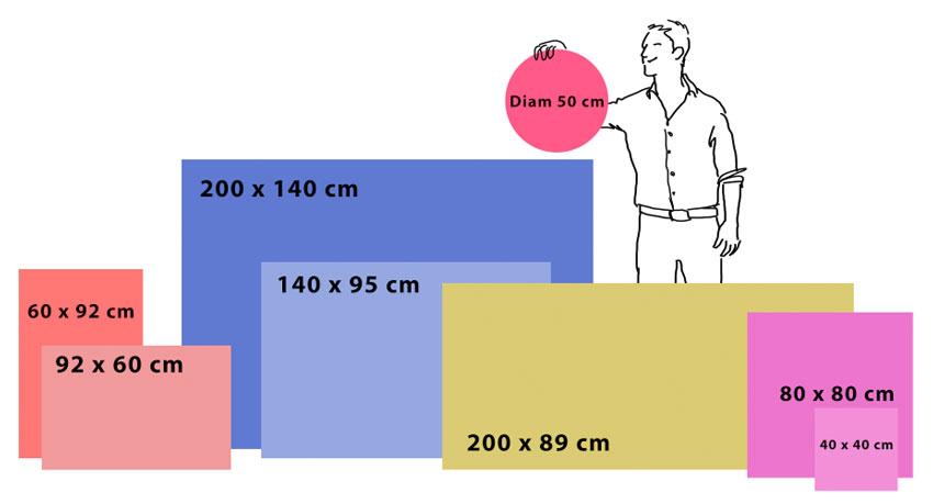 Formats Tableaux géants