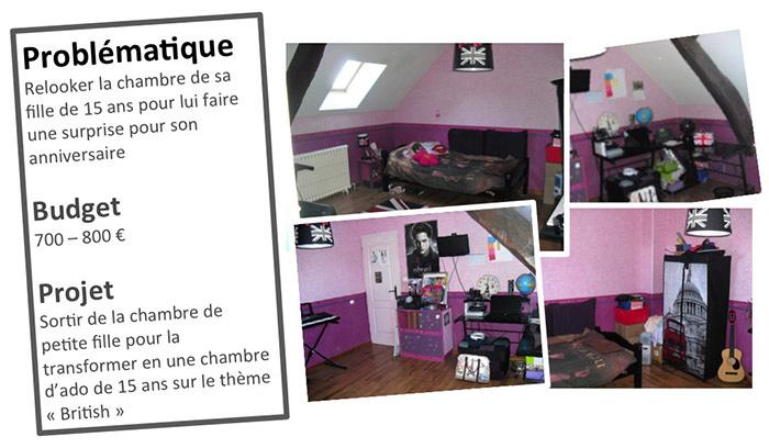 Relooking de chambre d 39 ado so british avec un papier peint panoramique - Relooking chambre ado fille ...