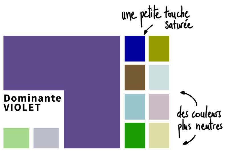 Violet et couleurs complémentaires