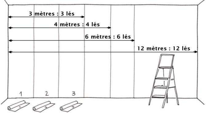 Comment Poser Un Papier Peint Panoramique Blog Scenolia
